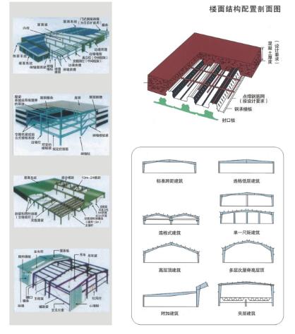 轻钢结构房架5